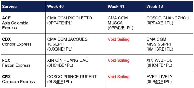 Void Sailings