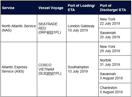 Trans-Atlantic Market: AXS Southampton Omission